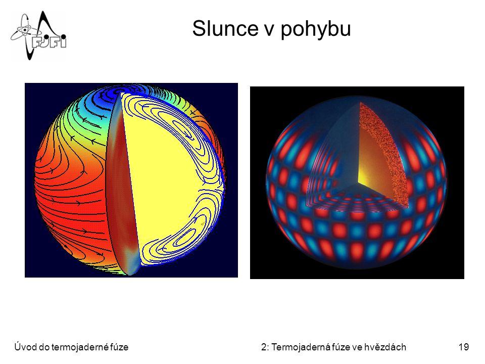 Slunce v pohybu Úvod do termojaderné fúze