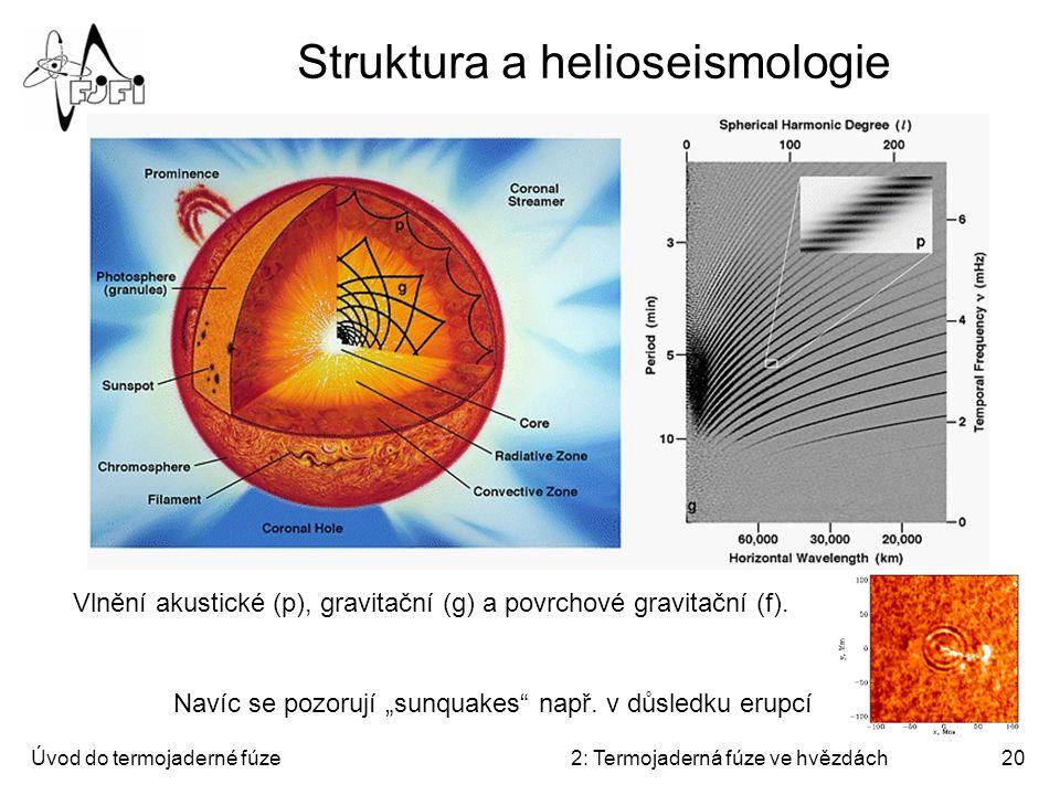 Struktura a helioseismologie