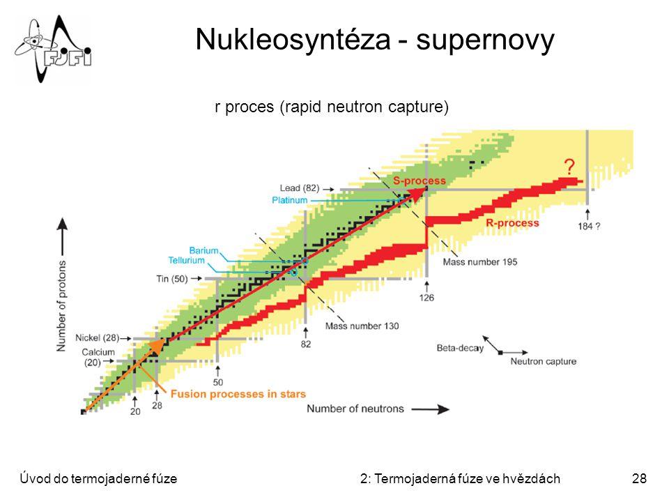 Nukleosyntéza - supernovy