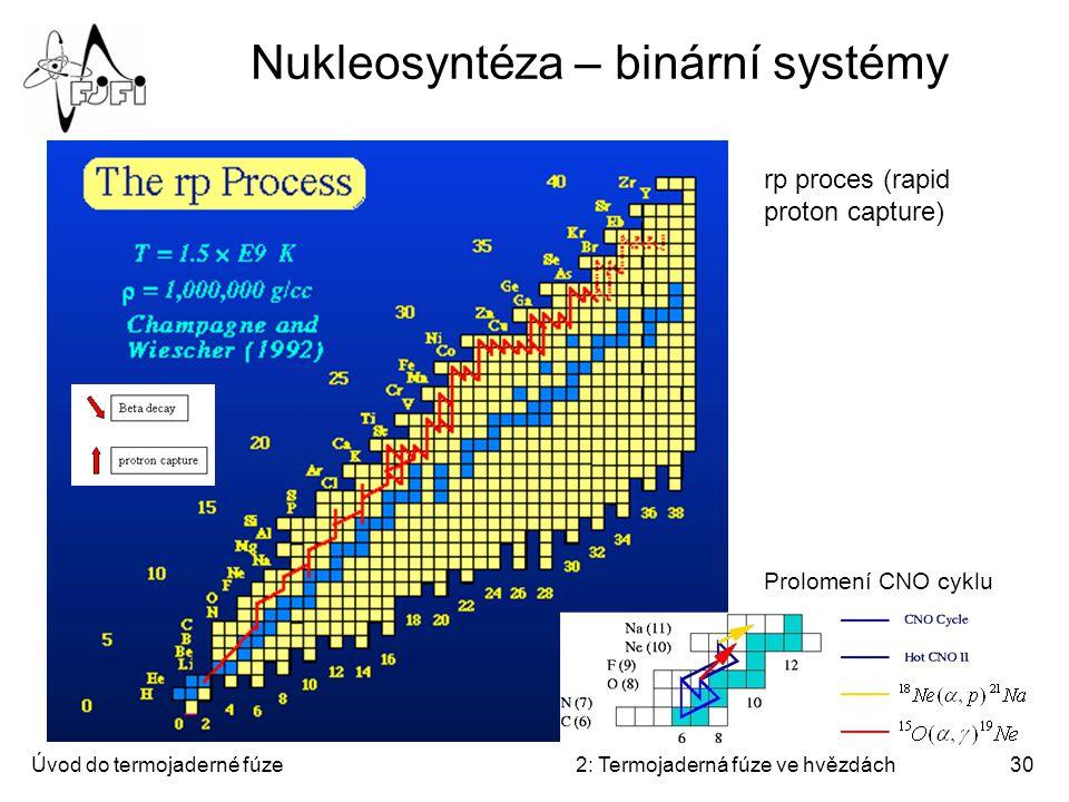 Nukleosyntéza – binární systémy
