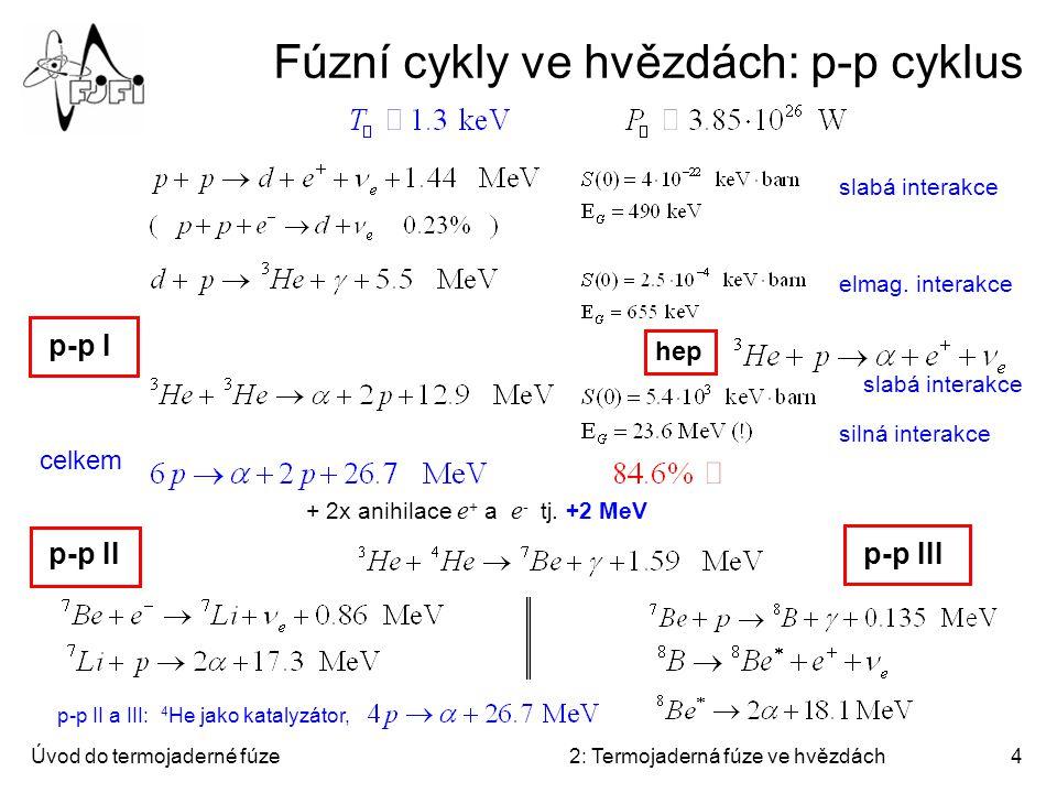 Fúzní cykly ve hvězdách: p-p cyklus