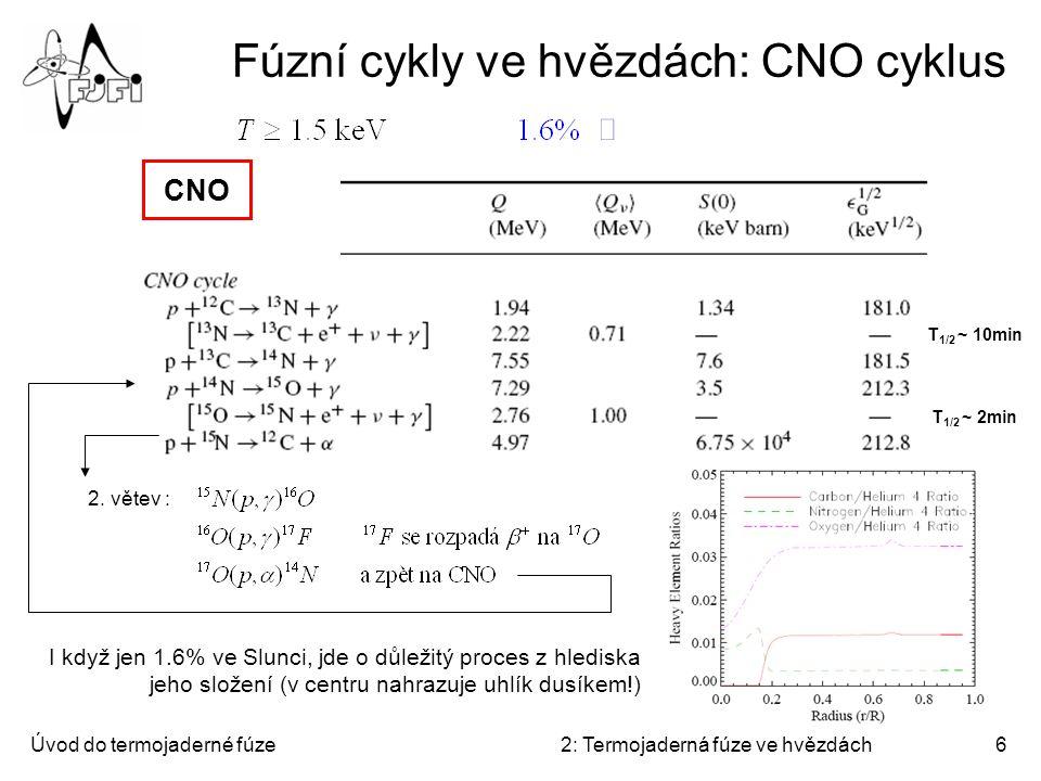Fúzní cykly ve hvězdách: CNO cyklus