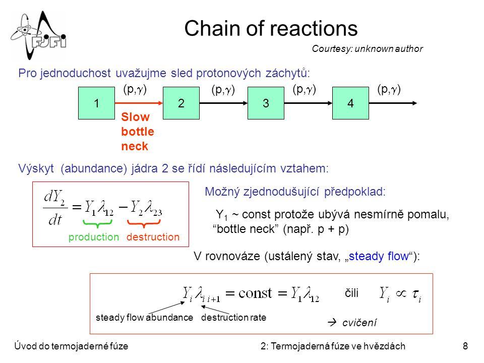 Chain of reactions Pro jednoduchost uvažujme sled protonových záchytů: