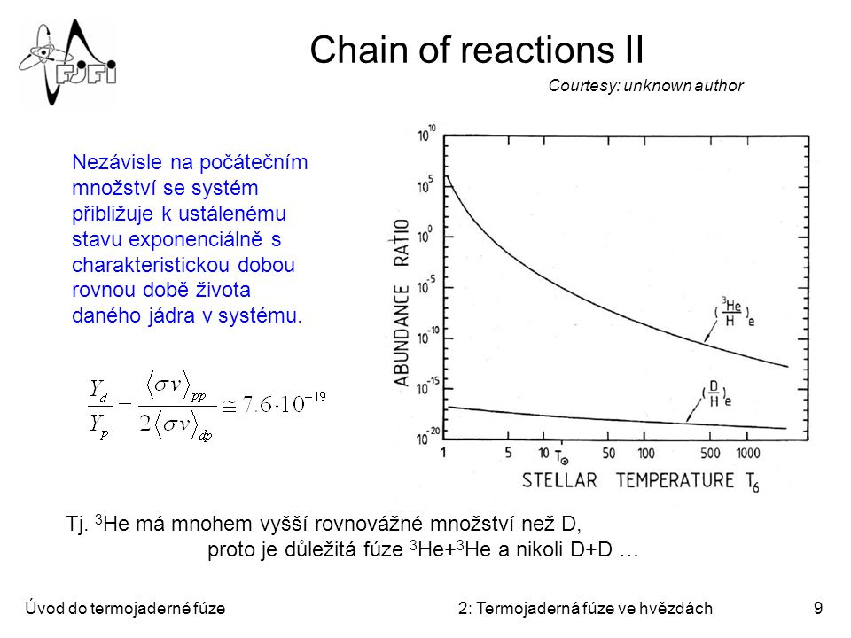 Chain of reactions II Courtesy: unknown author.