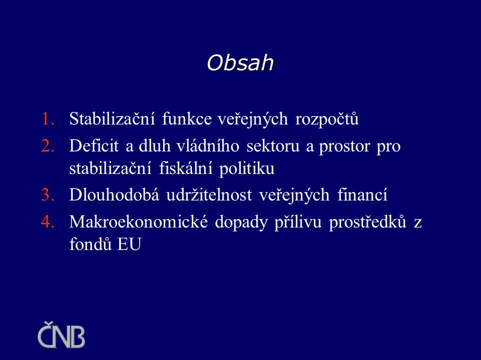 Obsah Stabilizační funkce veřejných rozpočtů