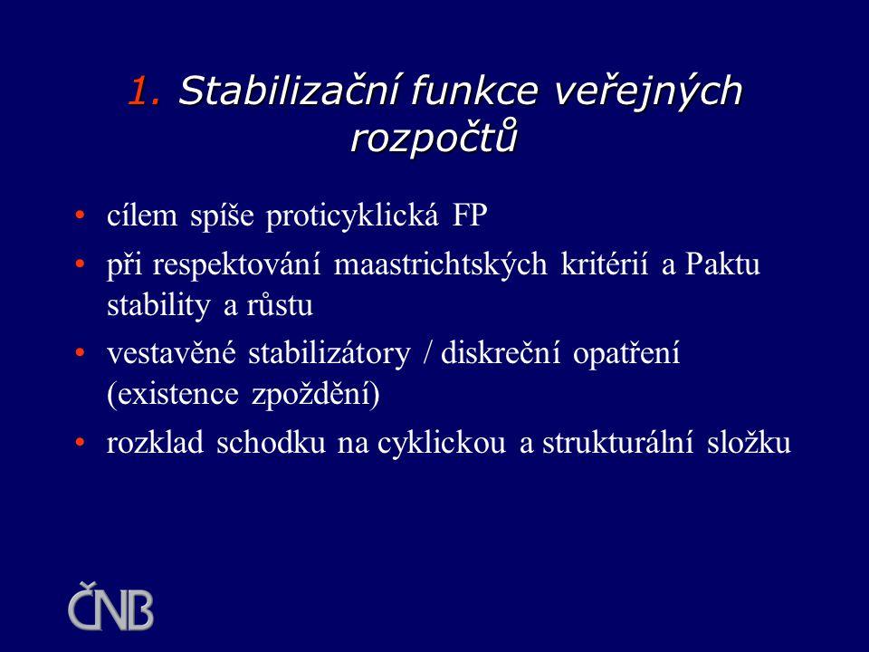 1. Stabilizační funkce veřejných rozpočtů