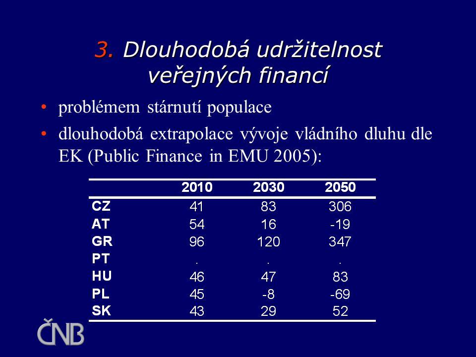 3. Dlouhodobá udržitelnost veřejných financí