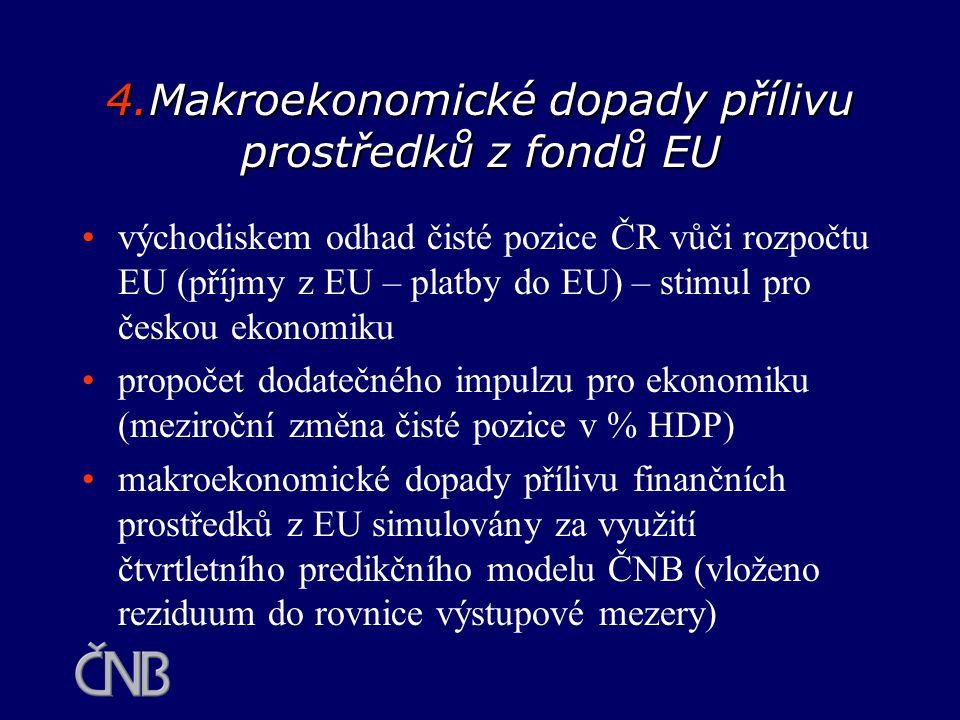 4.Makroekonomické dopady přílivu prostředků z fondů EU