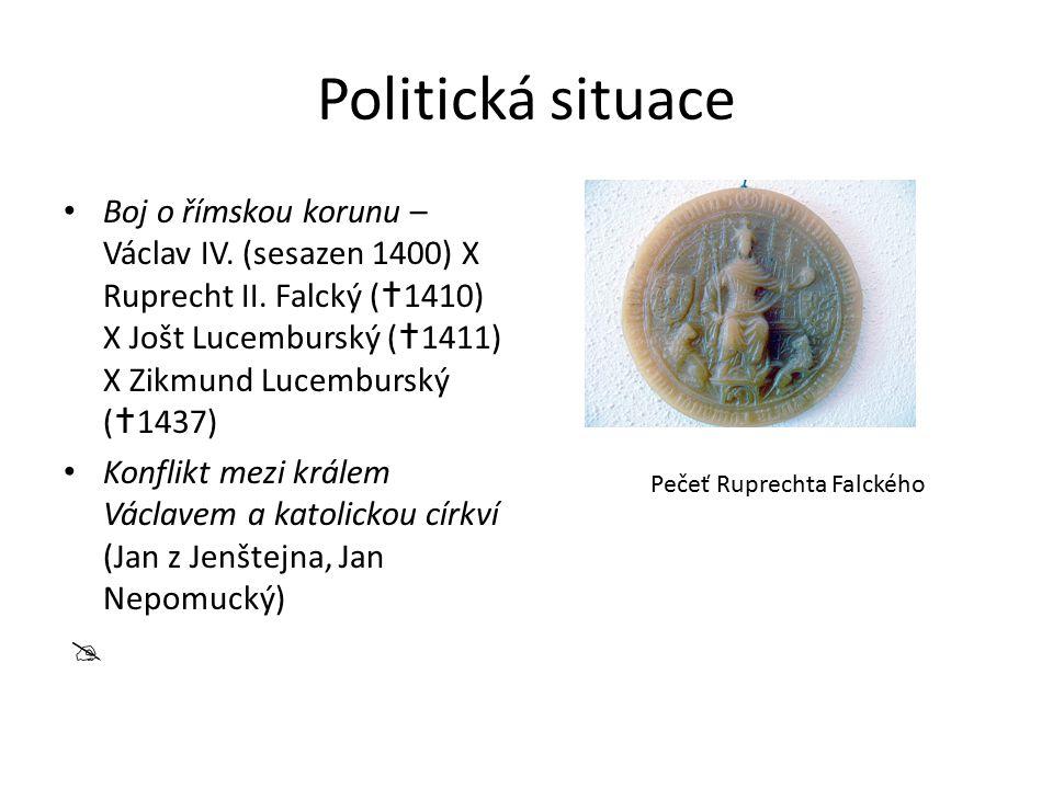 Politická situace
