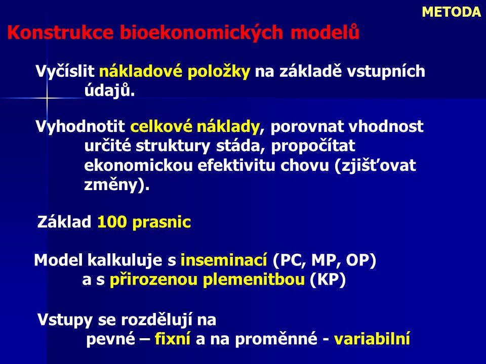 Konstrukce bioekonomických modelů