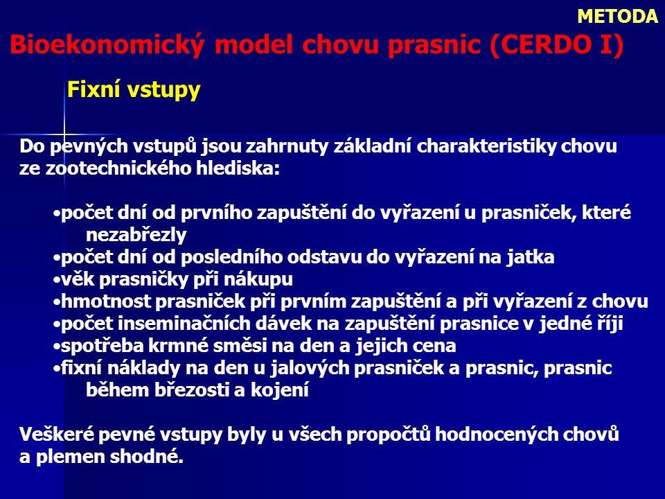 Bioekonomický model chovu prasnic (CERDO I)