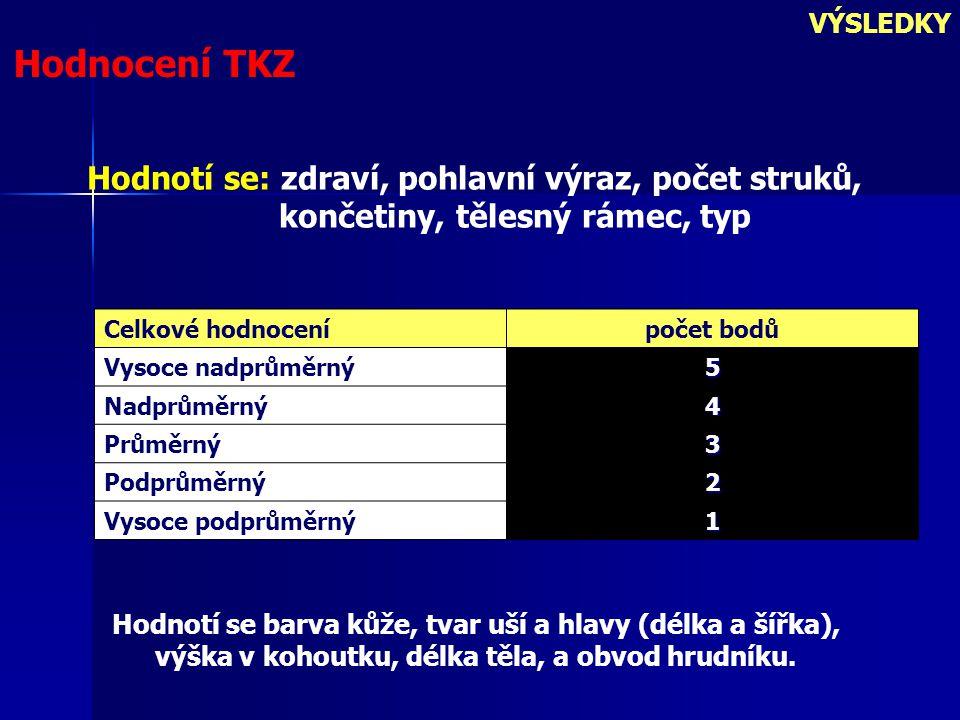 Hodnocení TKZ Hodnotí se: zdraví, pohlavní výraz, počet struků,