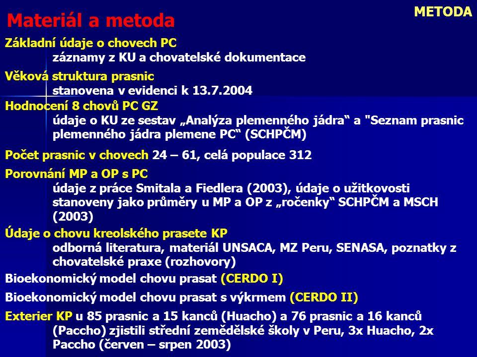 Materiál a metoda METODA Základní údaje o chovech PC