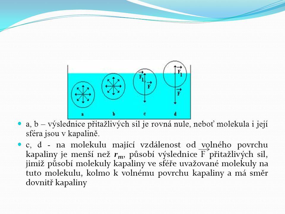 a, b – výslednice přitažlivých sil je rovná nule, neboť molekula i její sféra jsou v kapalině.