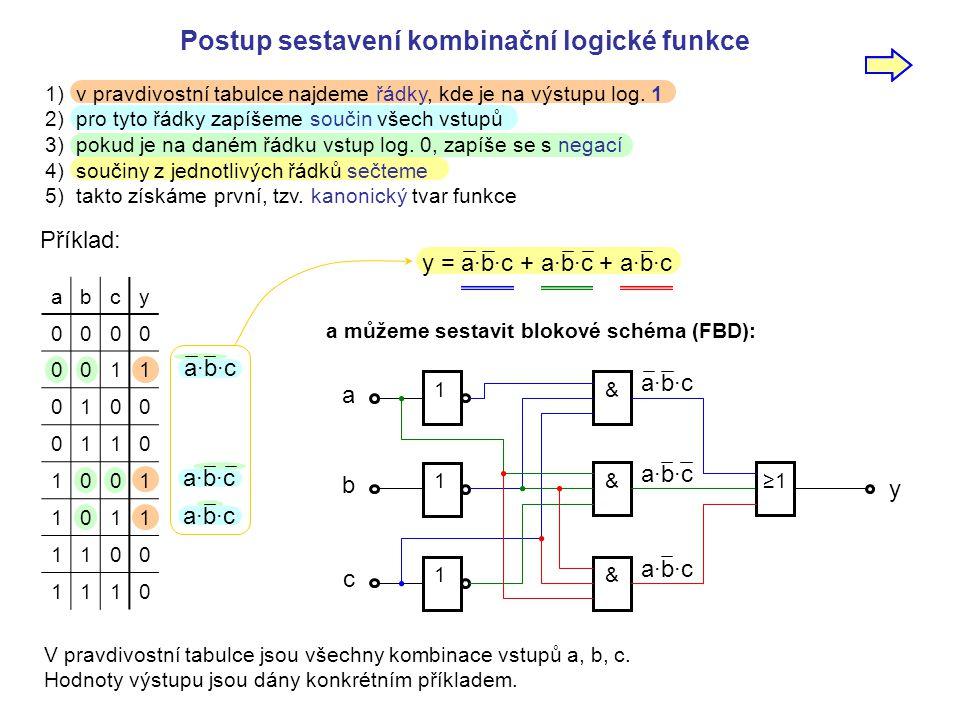 Postup sestavení kombinační logické funkce