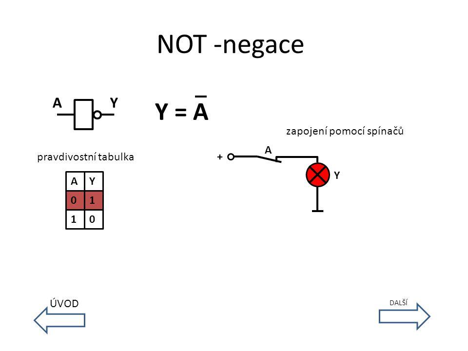 NOT -negace Y = A A Y zapojení pomocí spínačů A pravdivostní tabulka +