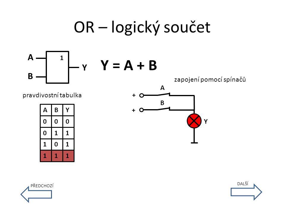 OR – logický součet Y = A + B A Y B 1 zapojení pomocí spínačů A