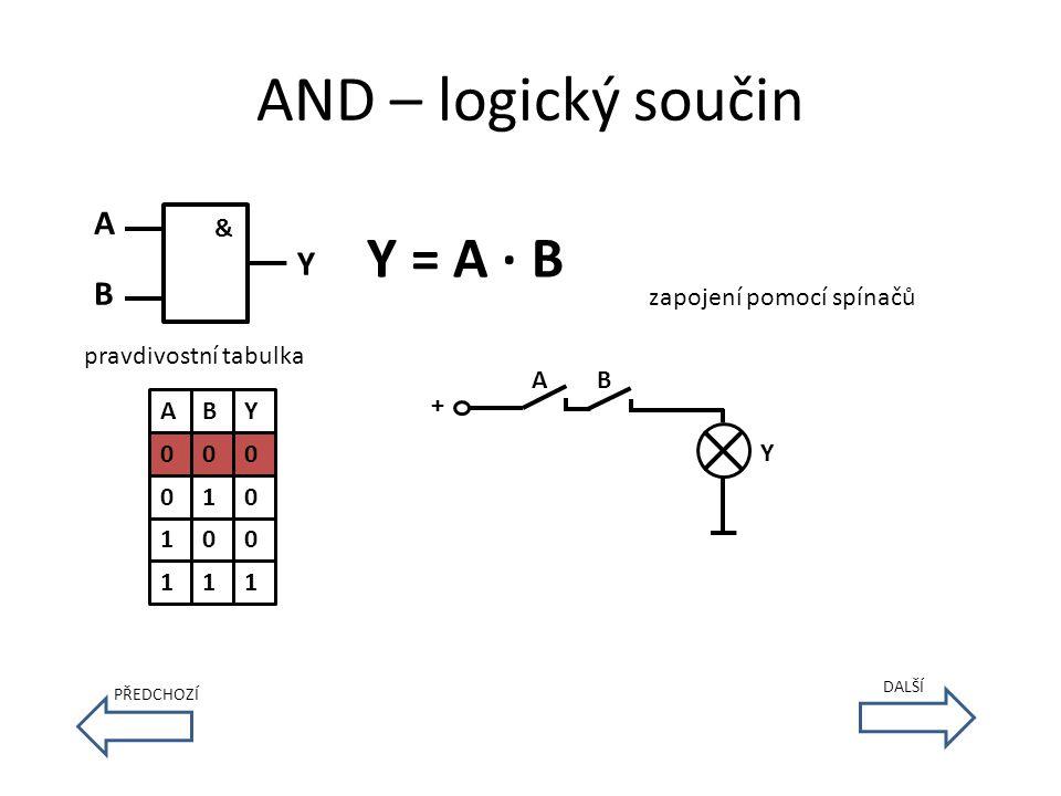 AND – logický součin Y = A · B A Y B & zapojení pomocí spínačů