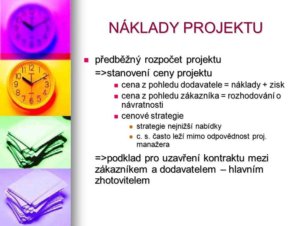 NÁKLADY PROJEKTU předběžný rozpočet projektu. =>stanovení ceny projektu. cena z pohledu dodavatele = náklady + zisk.
