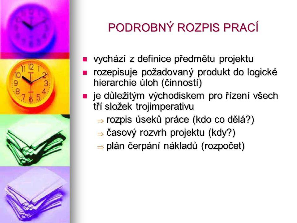 PODROBNÝ ROZPIS PRACÍ vychází z definice předmětu projektu