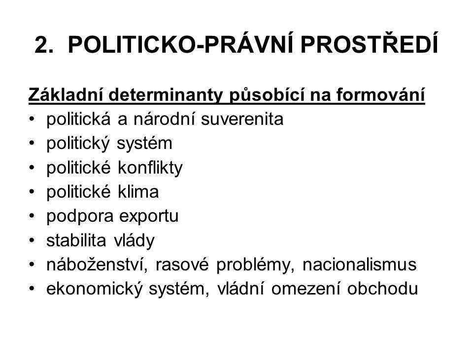 2. POLITICKO-PRÁVNÍ PROSTŘEDÍ