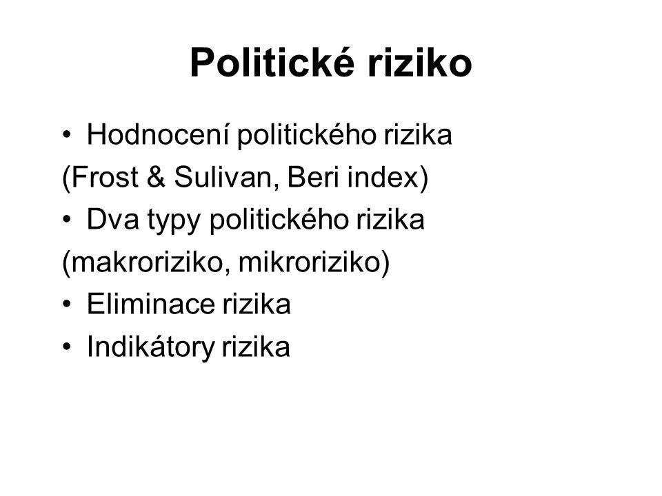 Politické riziko Hodnocení politického rizika