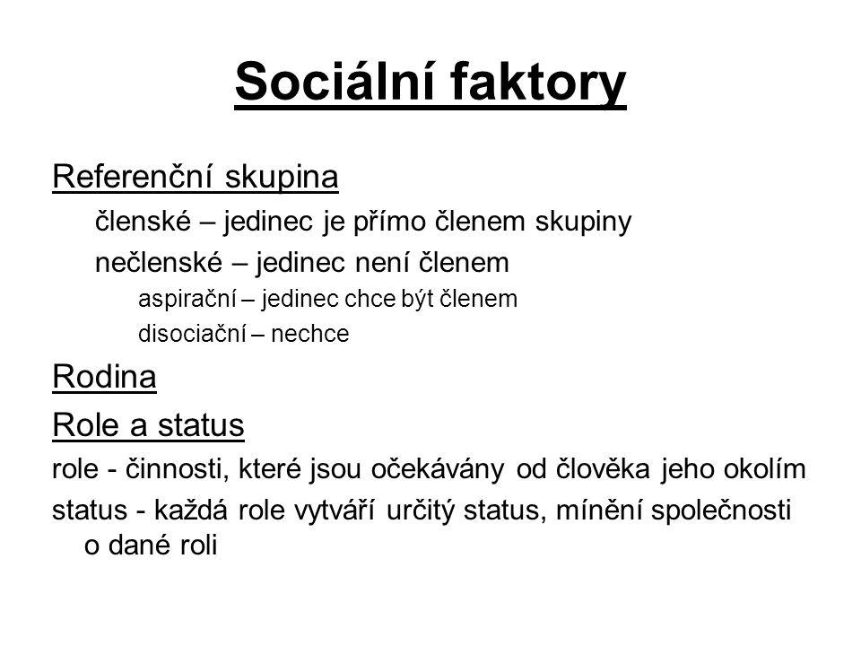 Sociální faktory Referenční skupina Rodina Role a status