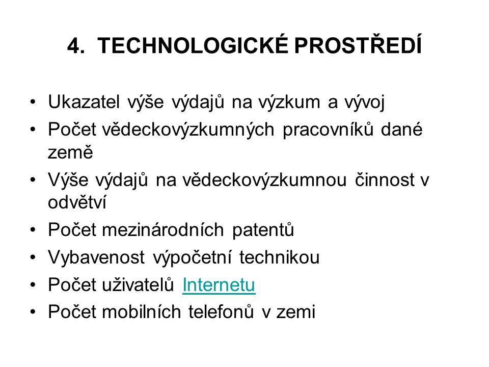 4. TECHNOLOGICKÉ PROSTŘEDÍ