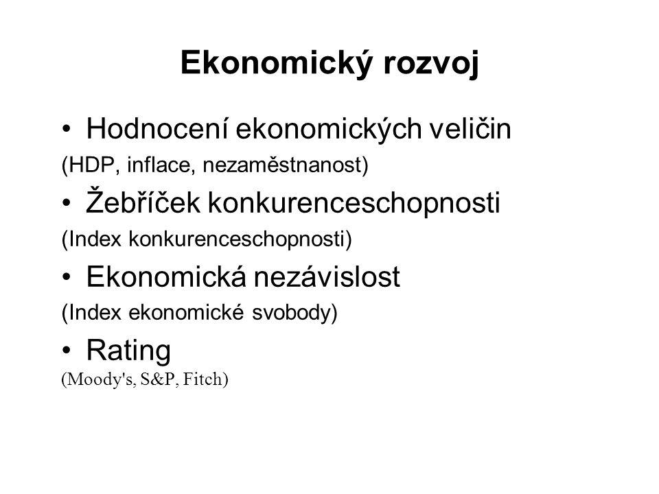 Ekonomický rozvoj Hodnocení ekonomických veličin
