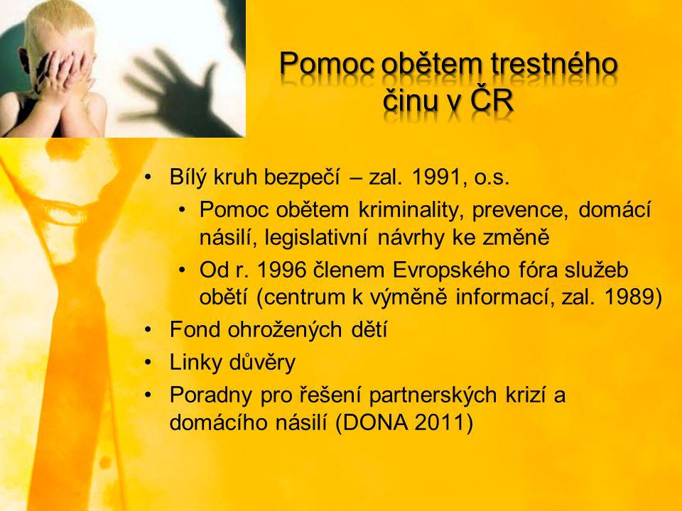 Pomoc obětem trestného činu v ČR
