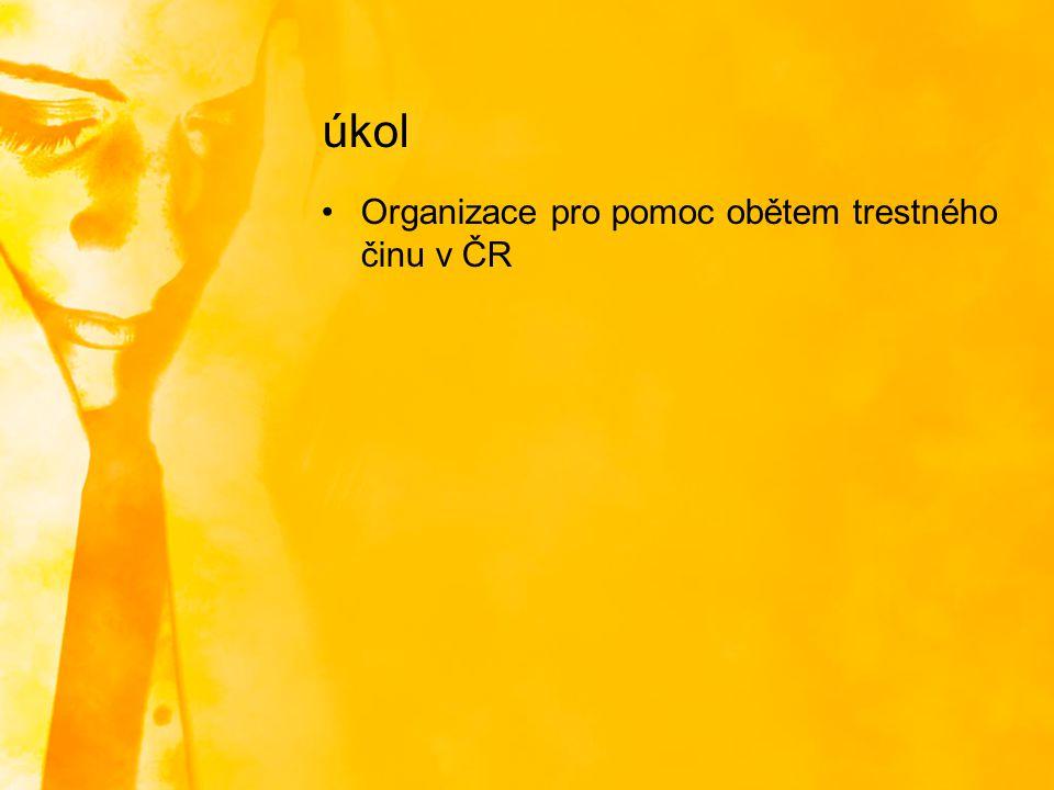 úkol Organizace pro pomoc obětem trestného činu v ČR