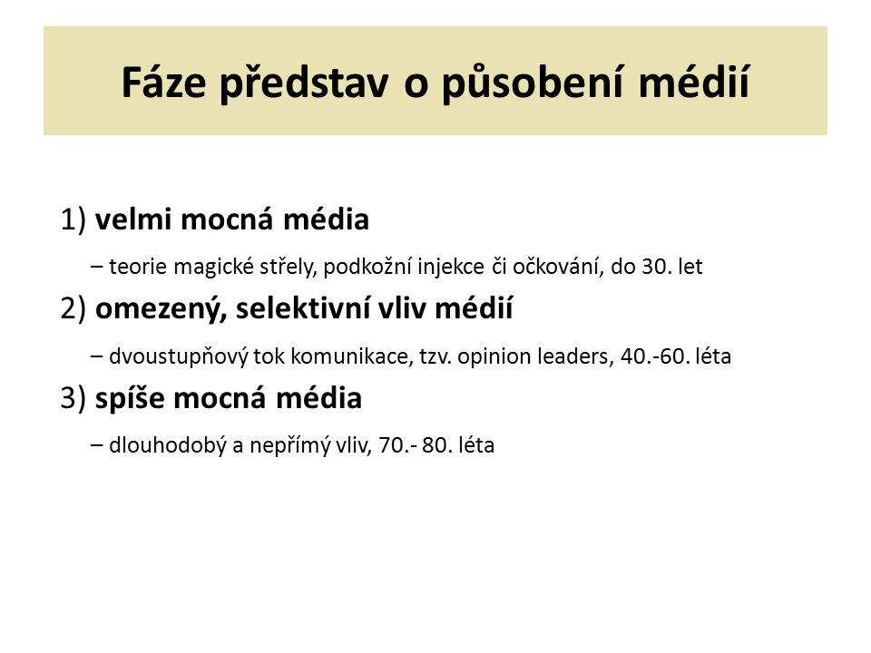 Fáze představ o působení médií