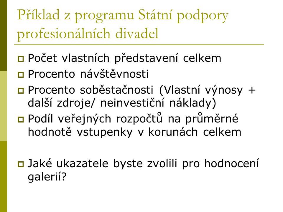Příklad z programu Státní podpory profesionálních divadel