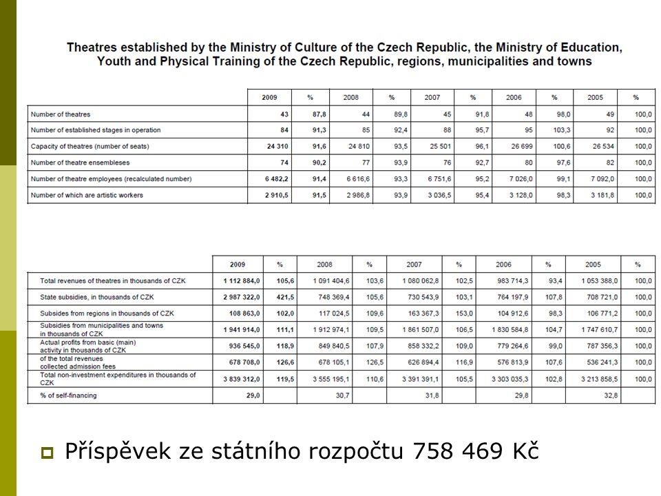 Příspěvek ze státního rozpočtu 758 469 Kč
