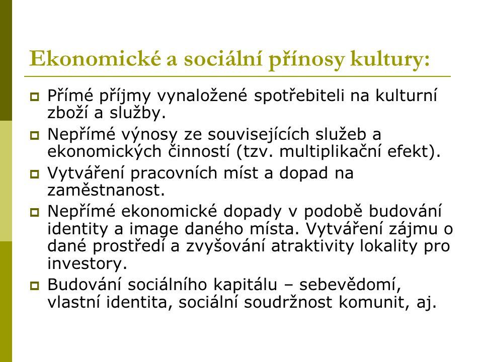 Ekonomické a sociální přínosy kultury: