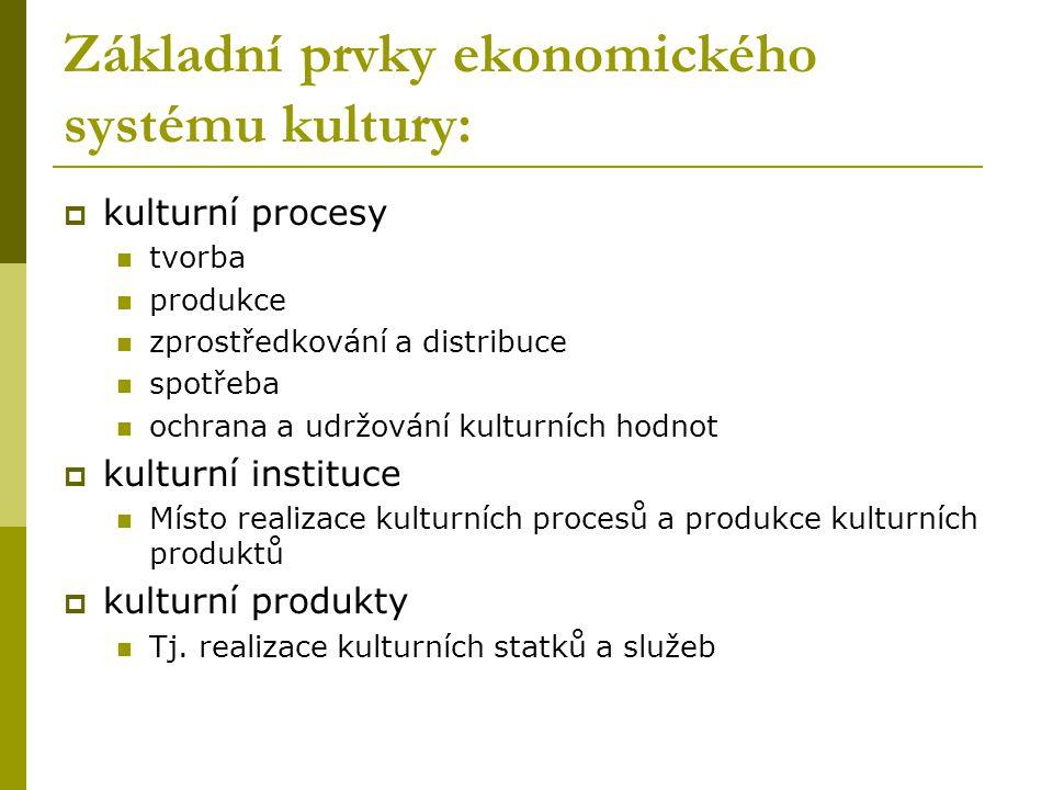 Základní prvky ekonomického systému kultury: