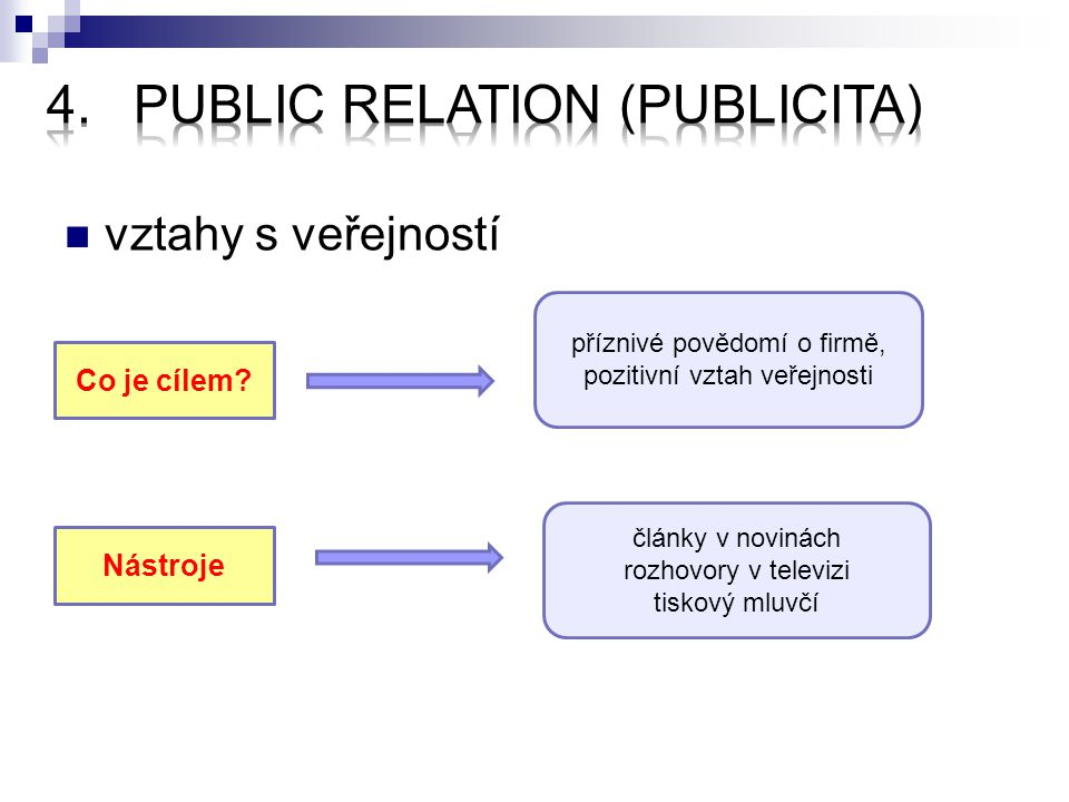 Public relation (publicita)