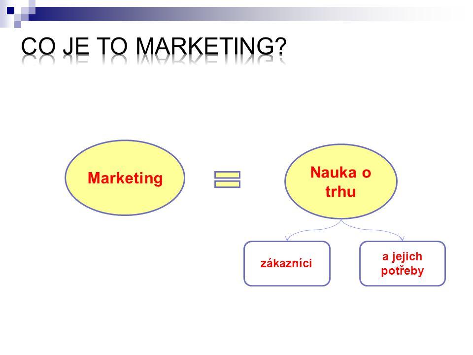 Co je to marketing Marketing Nauka o trhu zákazníci a jejich potřeby