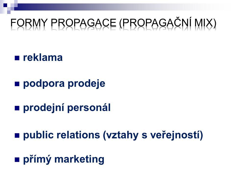 Formy propagace (propagační mix)