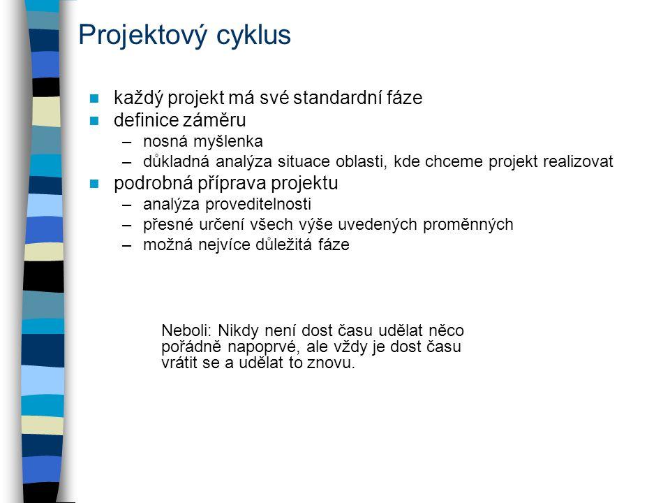 Projektový cyklus každý projekt má své standardní fáze definice záměru