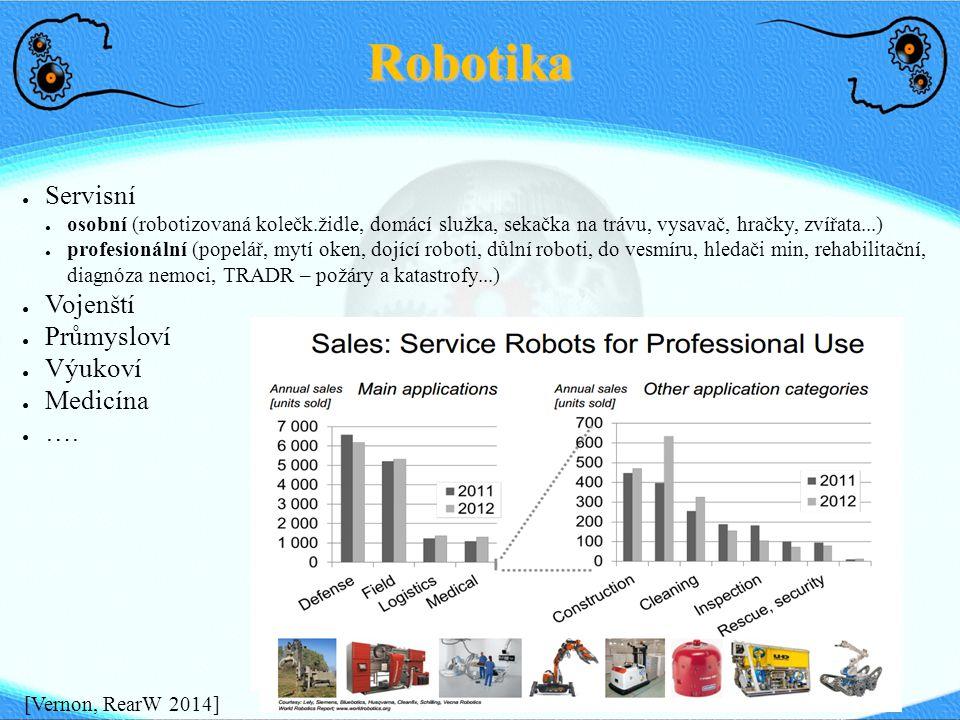 Robotika Dodat přednášku z IRRS o jazyce - model Takáče z KUZu