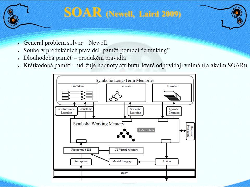 SOAR (Newell, Laird 2009) Většinou velmi předprogramovaní, na dálkové ovládání. Nao – rychle dojde baterka.