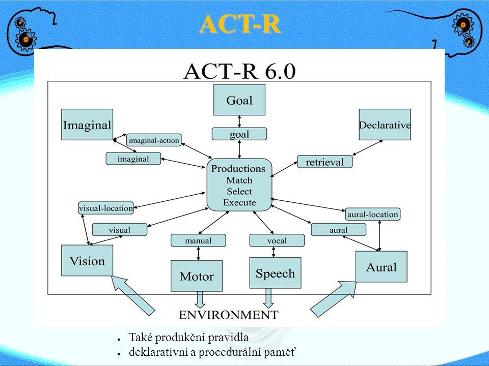 ACT-R Většinou velmi předprogramovaní, na dálkové ovládání