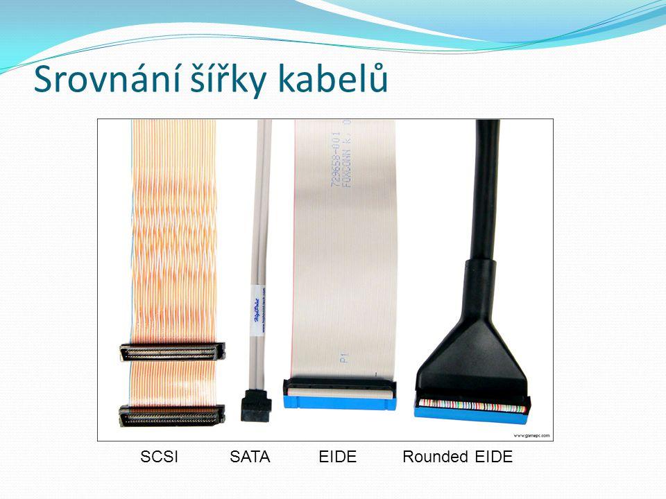 Srovnání šířky kabelů SCSI SATA EIDE Rounded EIDE