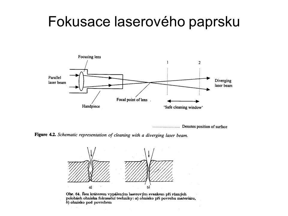 Fokusace laserového paprsku