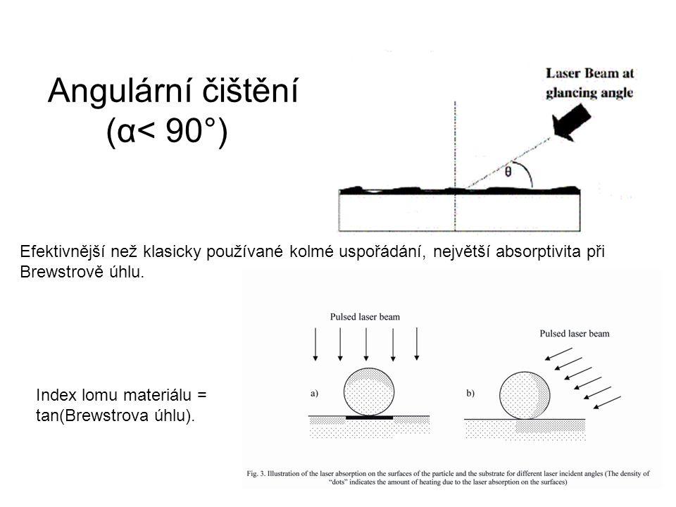 Angulární čištění (α< 90°)