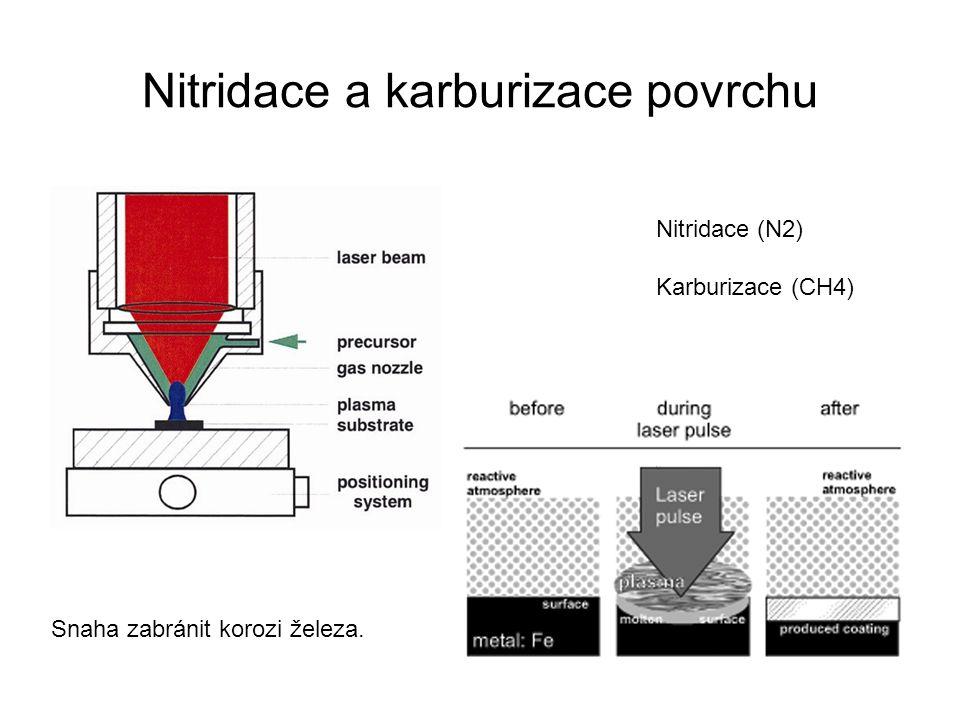 Nitridace a karburizace povrchu