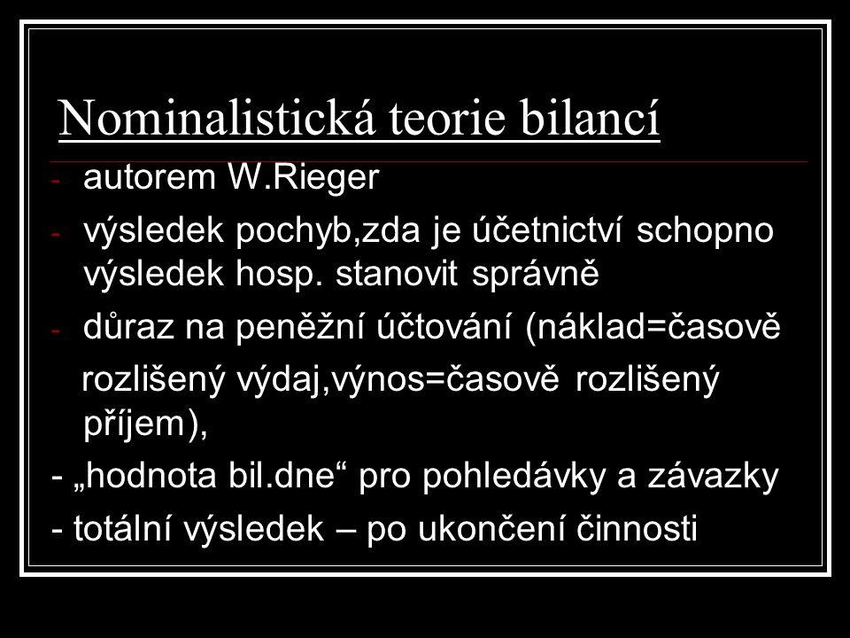 Nominalistická teorie bilancí
