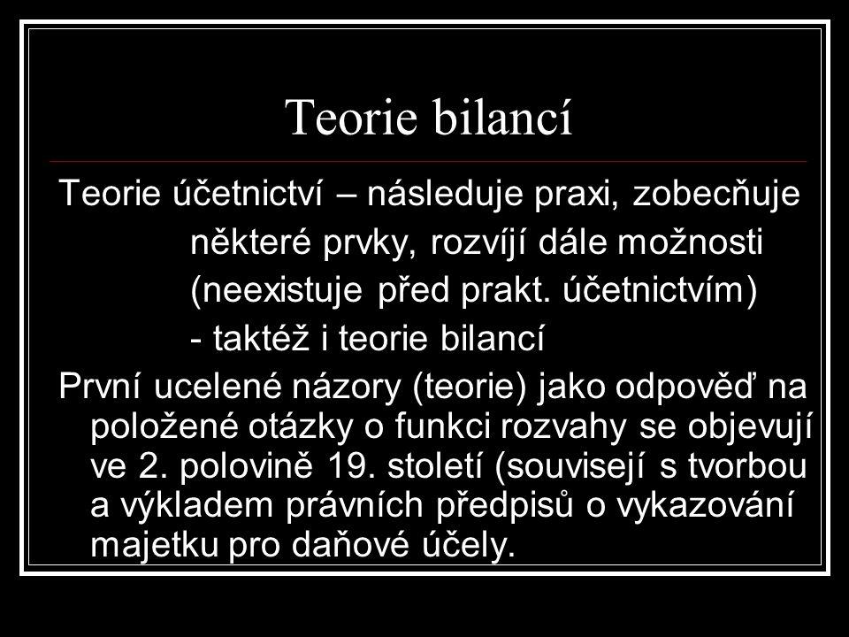 Teorie bilancí Teorie účetnictví – následuje praxi, zobecňuje