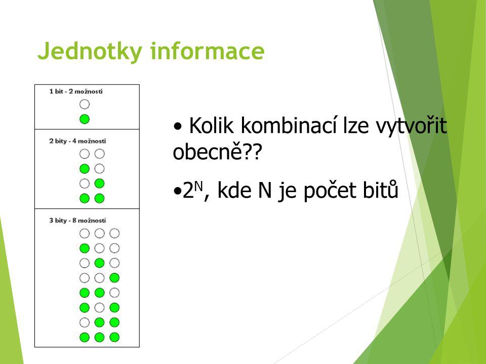 Jednotky informace Kolik kombinací lze vytvořit obecně